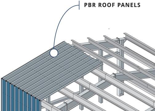 PBR Roof panels